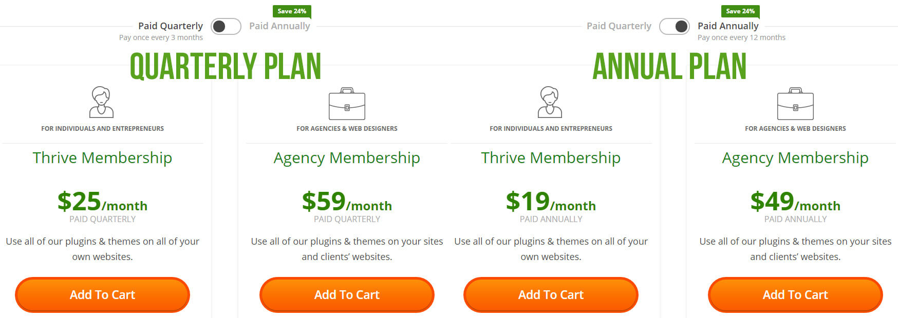 thrive-themes-pricing-plans