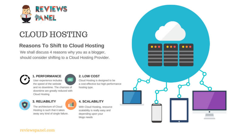 Reasons Why Bloggers Should Shift to Cloud Hosting